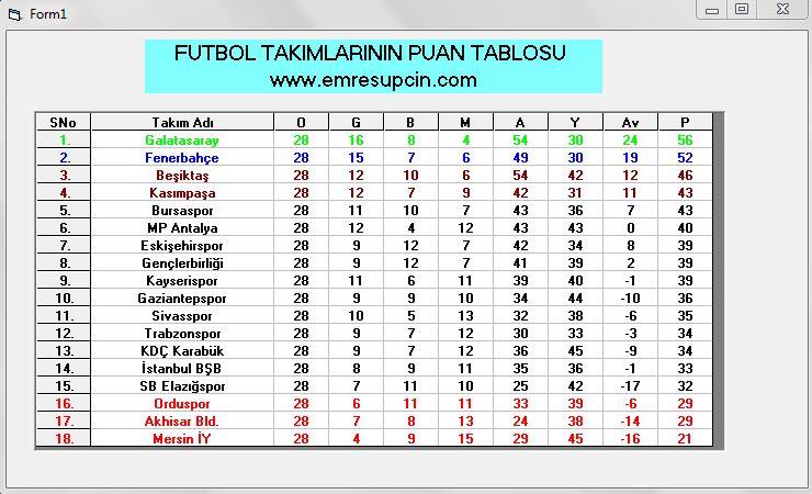 MSFlexGrid-Futbol-Puan-Tablosu-Yapımı_emresupcin