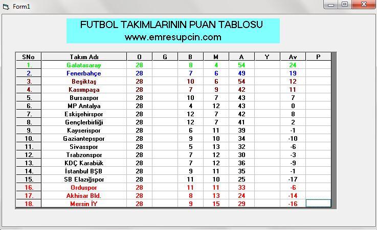 MSFlexGrid-Futbol-Puan-Tablosu_emresupcin