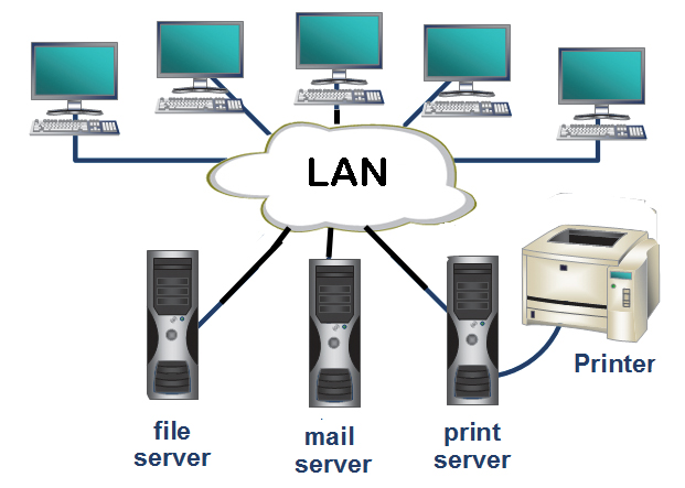 Local-Area-Network-Nedir_emresupcin
